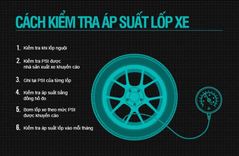 Áp suất lốp xe ô tô